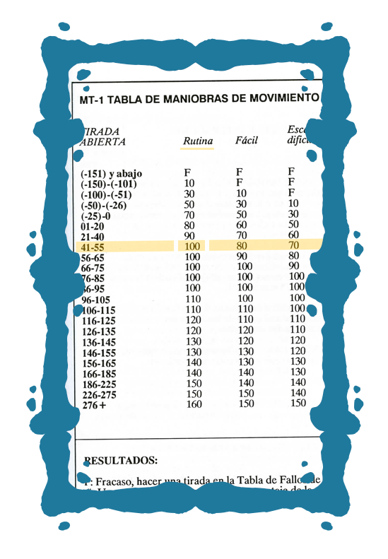 MT-1-Movimiento