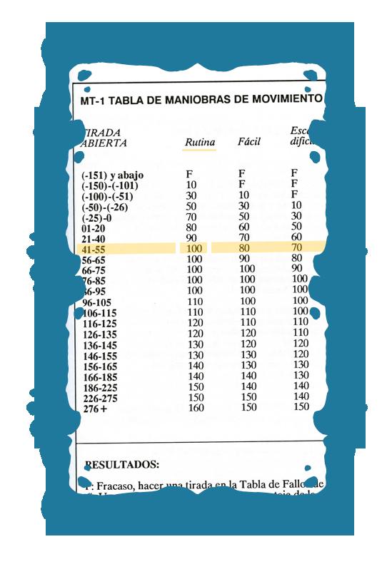 MT-1-Movimiento
